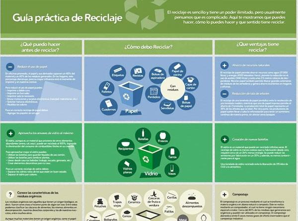 Guia práctica de reciclaje
